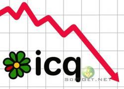 Аудитория, сокращение, ICQ, Mail.Ru Group
