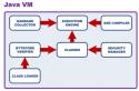 Security Explorations,  код PoC,  Java